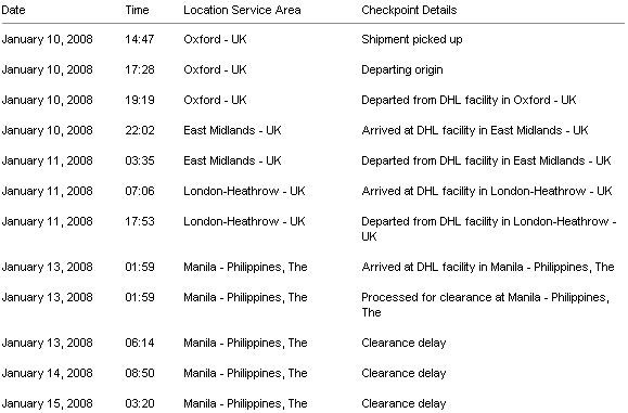 updated 2] Customs Clearance delay | Manilenyo In Davao